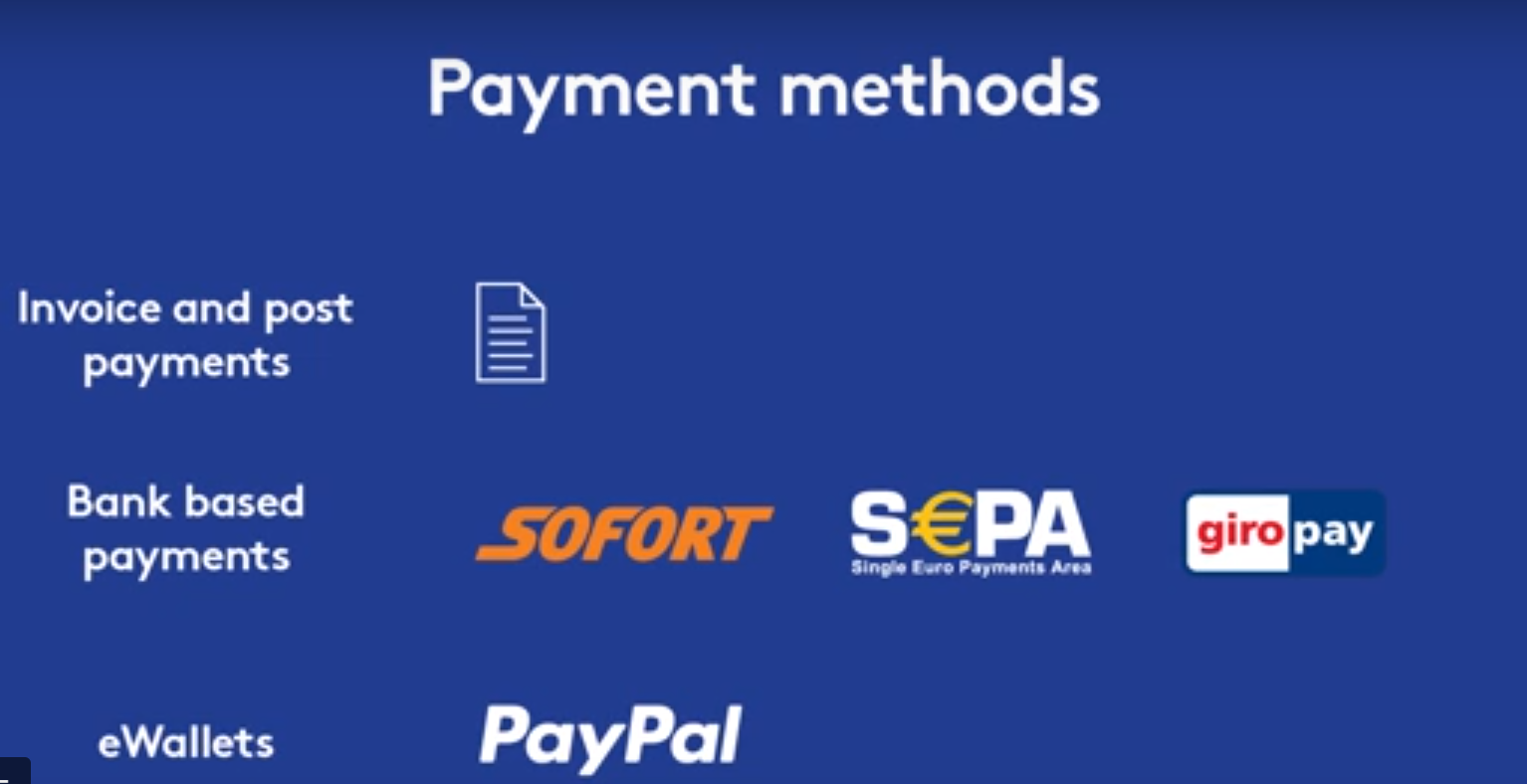 Credit Card Payments|Payment Gateway|Online Payment Processing